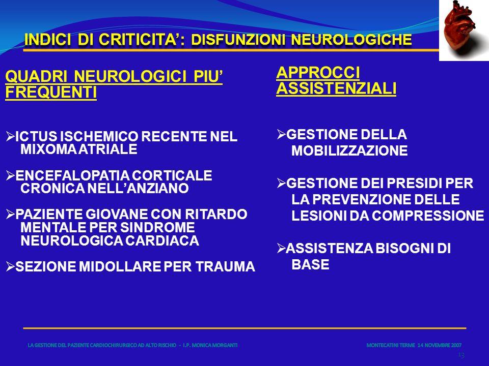 INDICI DI CRITICITA': DISFUNZIONI NEUROLOGICHE