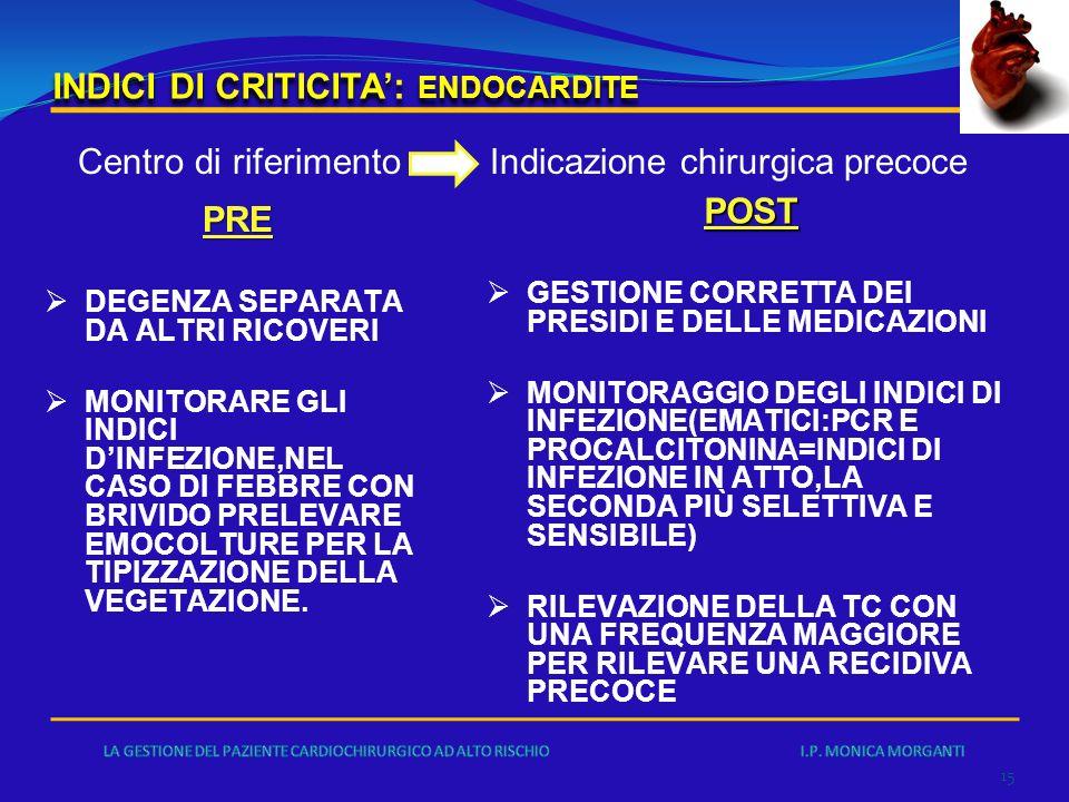 INDICI DI CRITICITA': ENDOCARDITE