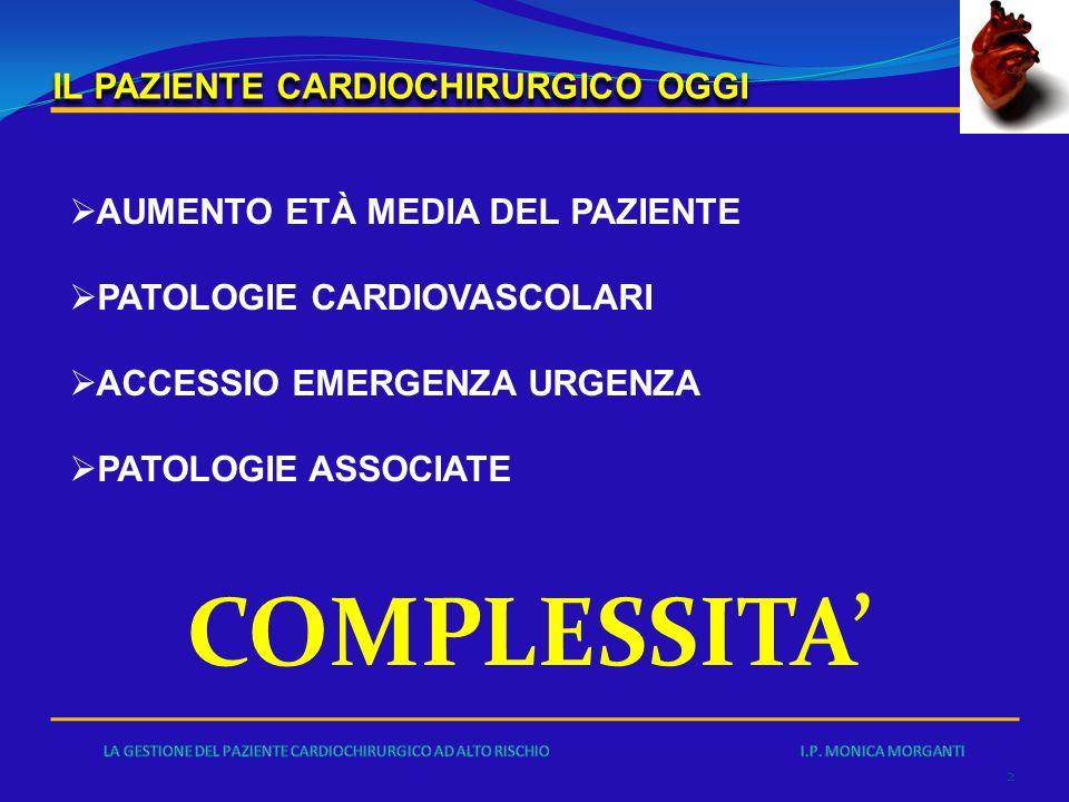 COMPLESSITA' IL PAZIENTE CARDIOCHIRURGICO OGGI