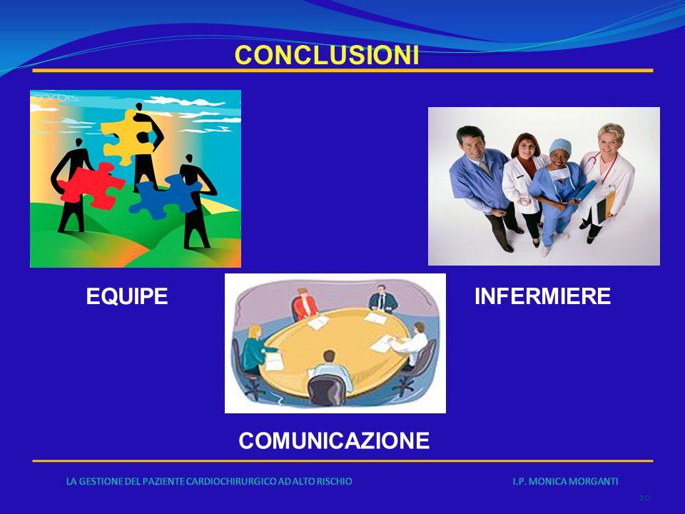 CONCLUSIONI EQUIPE INFERMIERE COMUNICAZIONE
