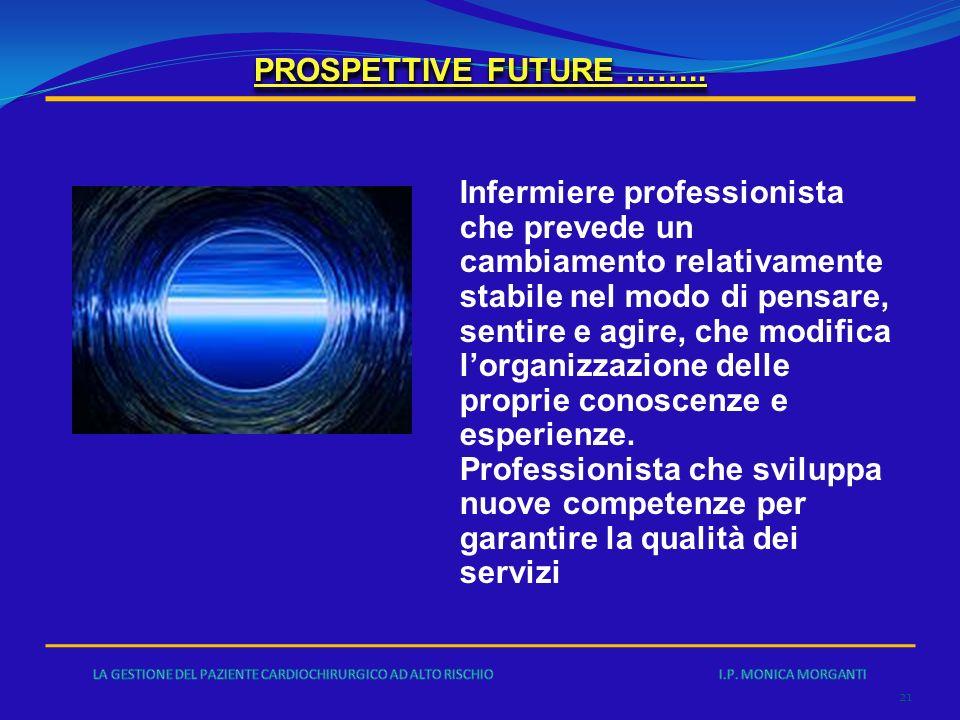 PROSPETTIVE FUTURE ……..