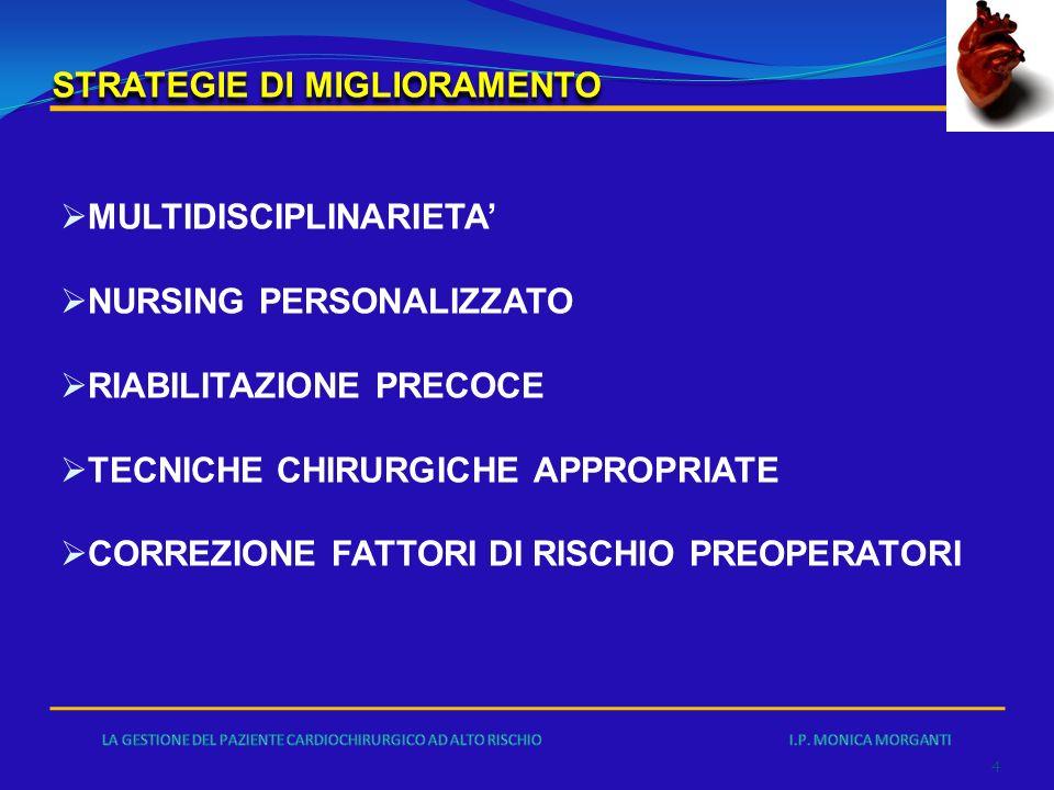 STRATEGIE DI MIGLIORAMENTO