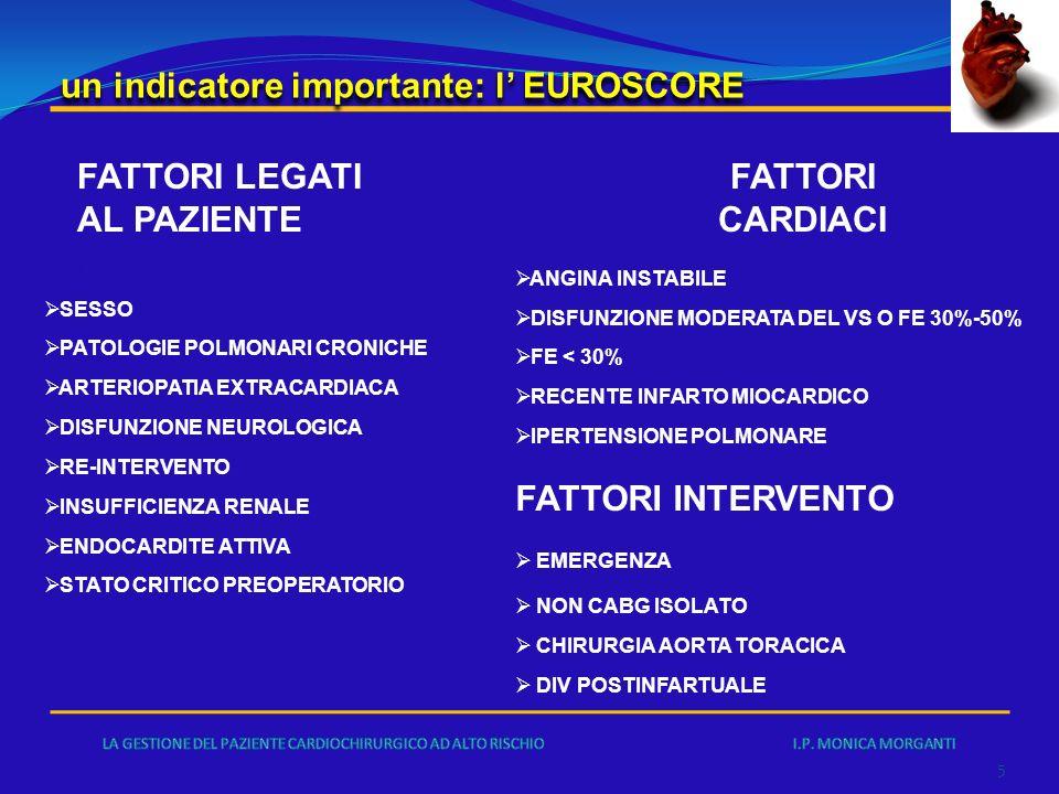 un indicatore importante: l' EUROSCORE