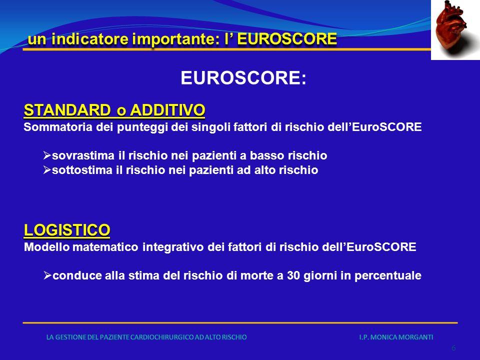 EUROSCORE: un indicatore importante: l' EUROSCORE STANDARD o ADDITIVO