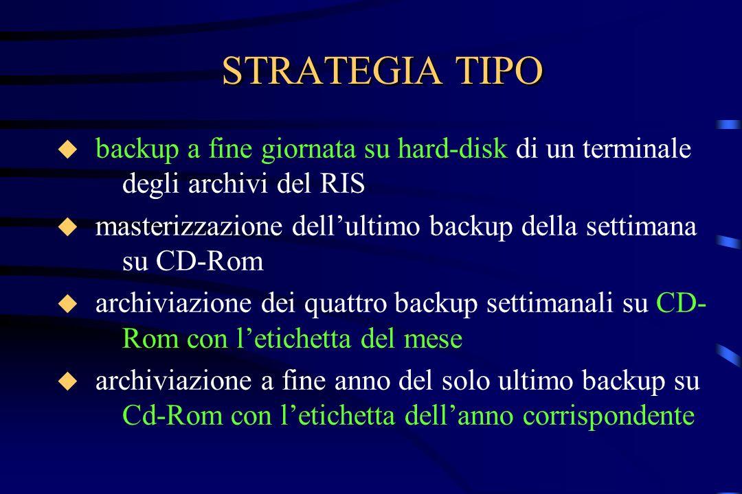 STRATEGIA TIPO backup a fine giornata su hard-disk di un terminale degli archivi del RIS.