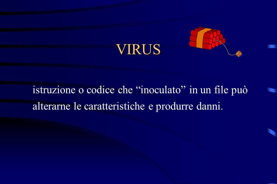 VIRUS istruzione o codice che inoculato in un file può alterarne le caratteristiche e produrre danni.