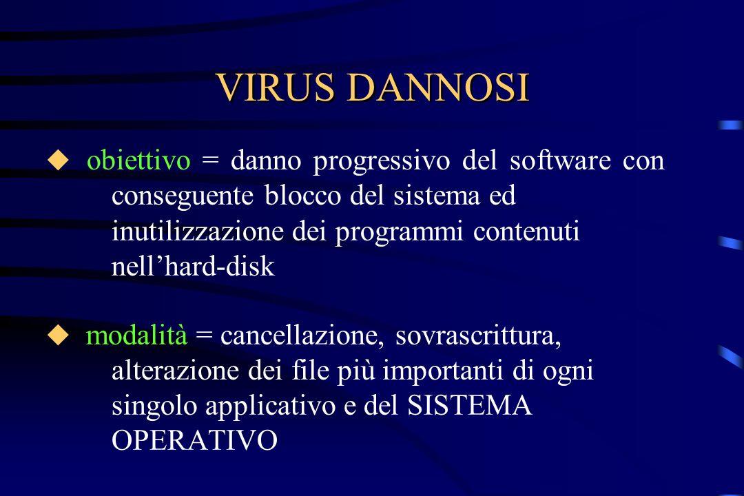 VIRUS DANNOSI