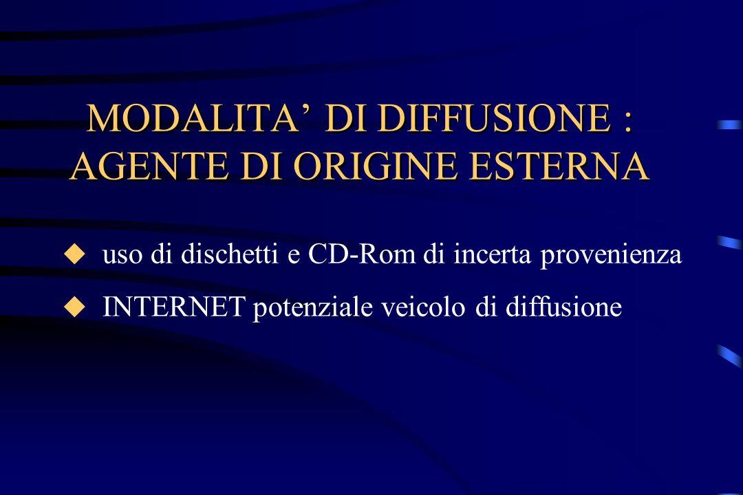 MODALITA' DI DIFFUSIONE : AGENTE DI ORIGINE ESTERNA