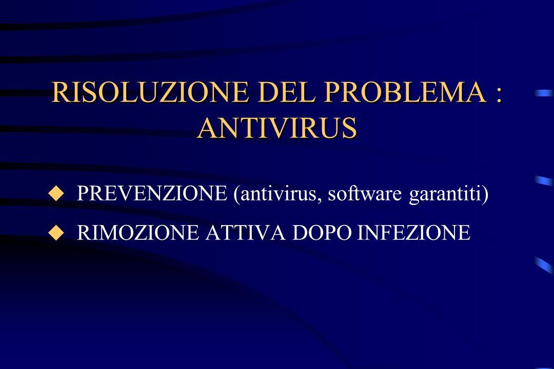RISOLUZIONE DEL PROBLEMA : ANTIVIRUS