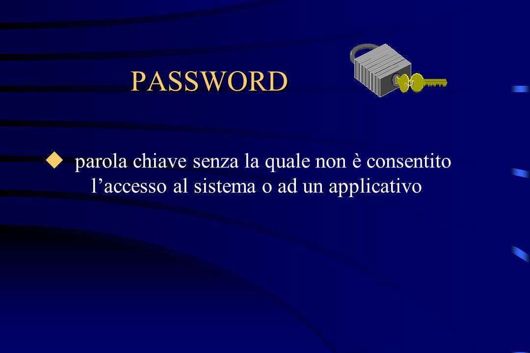 PASSWORD parola chiave senza la quale non è consentito l'accesso al sistema o ad un applicativo.