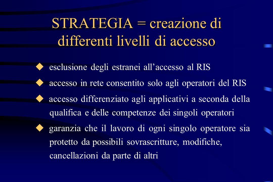 STRATEGIA = creazione di differenti livelli di accesso