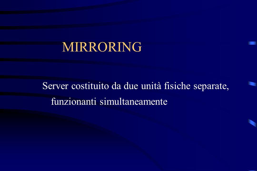 MIRRORING Server costituito da due unità fisiche separate, funzionanti simultaneamente