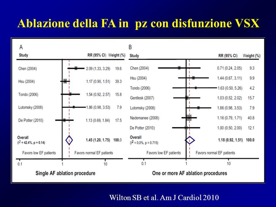 Ablazione della FA in pz con disfunzione VSX