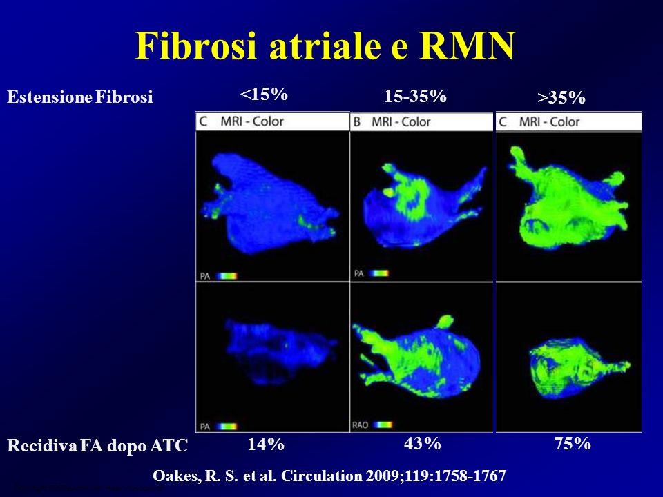Fibrosi atriale e RMN Estensione Fibrosi <15% 15-35% >35%