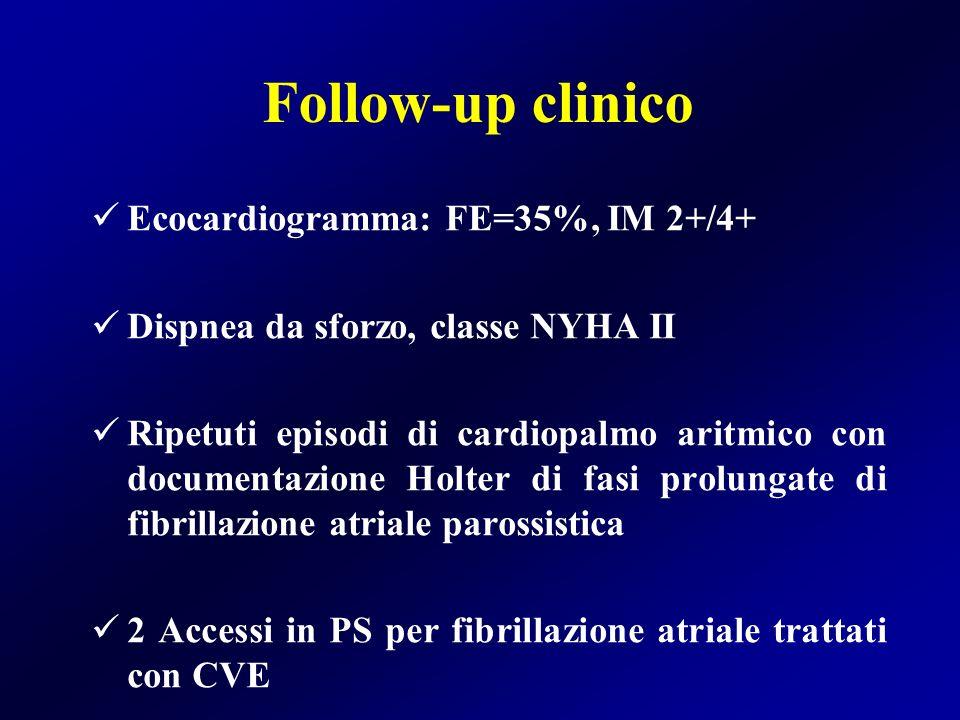 Follow-up clinico Ecocardiogramma: FE=35%, IM 2+/4+