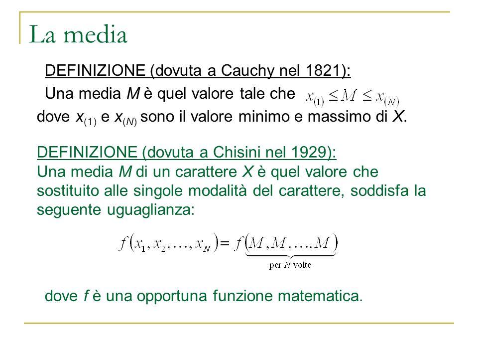 La media DEFINIZIONE (dovuta a Cauchy nel 1821):
