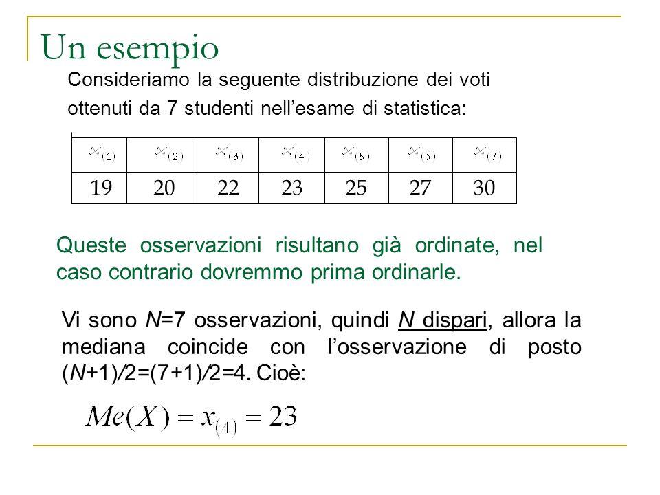 Un esempio Consideriamo la seguente distribuzione dei voti ottenuti da 7 studenti nell'esame di statistica: