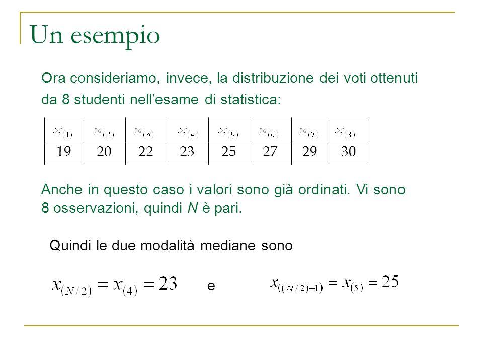 Un esempio Ora consideriamo, invece, la distribuzione dei voti ottenuti da 8 studenti nell'esame di statistica: