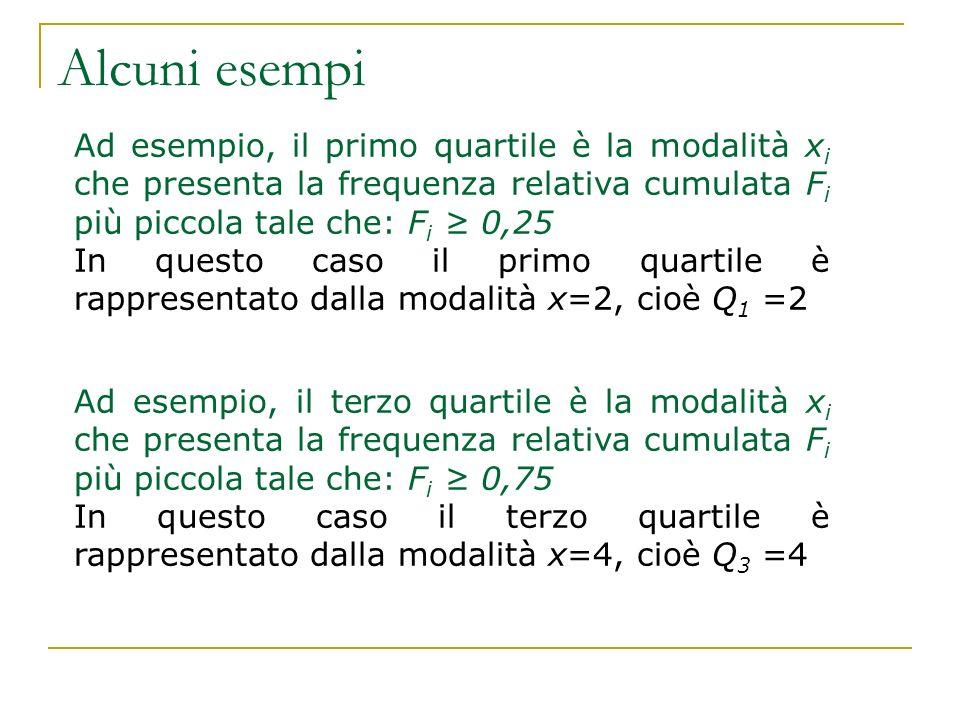Alcuni esempi Ad esempio, il primo quartile è la modalità xi che presenta la frequenza relativa cumulata Fi più piccola tale che: Fi ≥ 0,25.