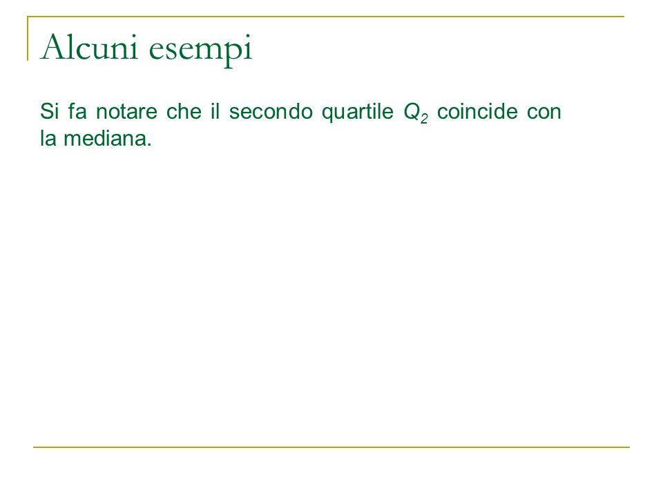 Alcuni esempi Si fa notare che il secondo quartile Q2 coincide con la mediana.