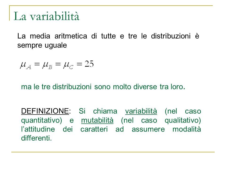 La variabilità La media aritmetica di tutte e tre le distribuzioni è sempre uguale. ma le tre distribuzioni sono molto diverse tra loro.