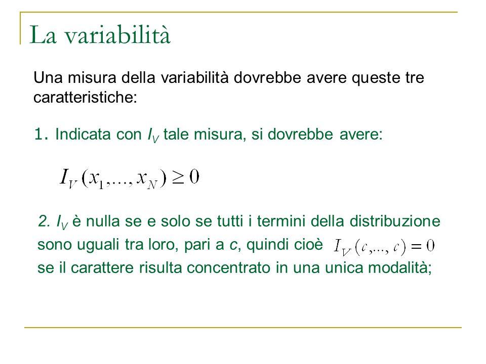 La variabilità Una misura della variabilità dovrebbe avere queste tre caratteristiche: 1. Indicata con IV tale misura, si dovrebbe avere:
