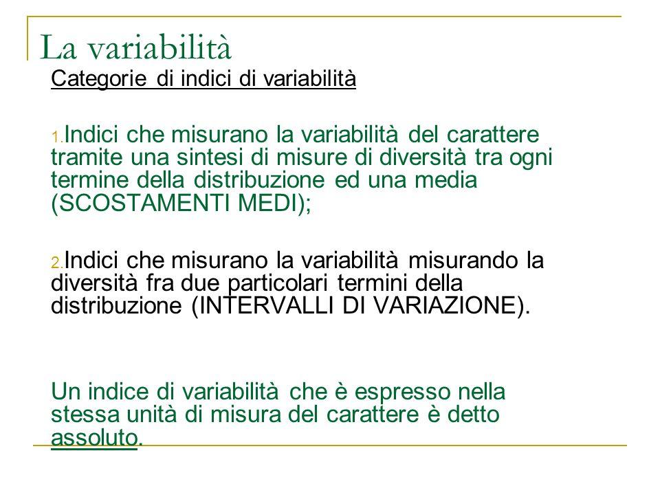 La variabilità Categorie di indici di variabilità.