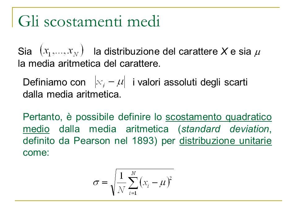 Gli scostamenti medi Sia la distribuzione del carattere X e sia  la media aritmetica del carattere.