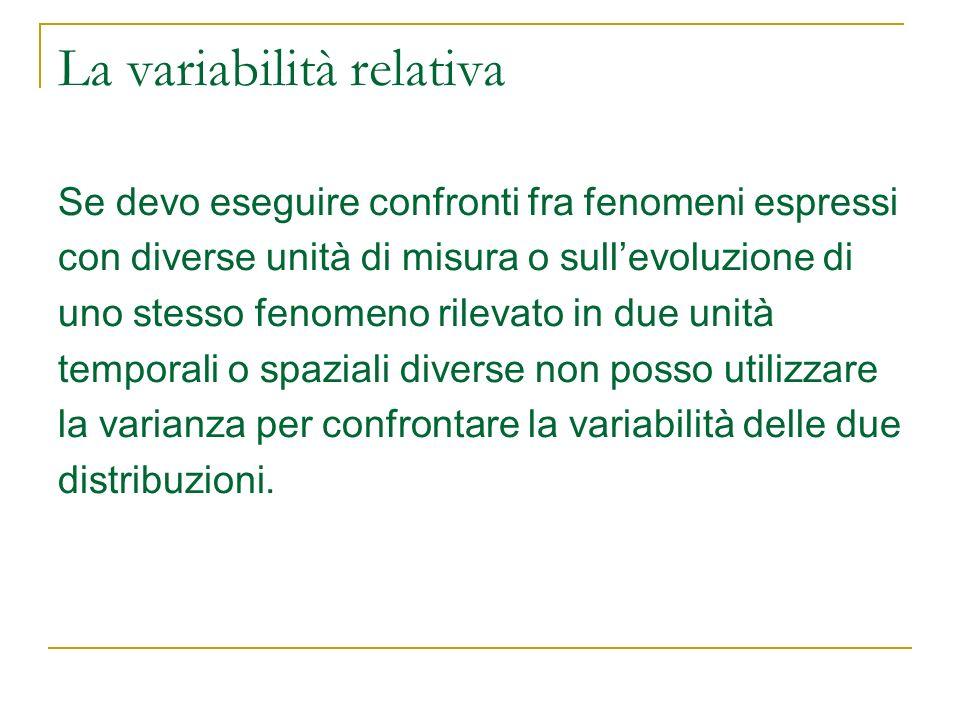 La variabilità relativa