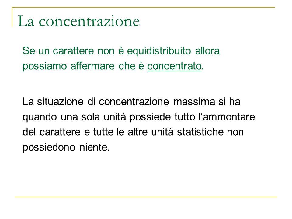 La concentrazione Se un carattere non è equidistribuito allora possiamo affermare che è concentrato.