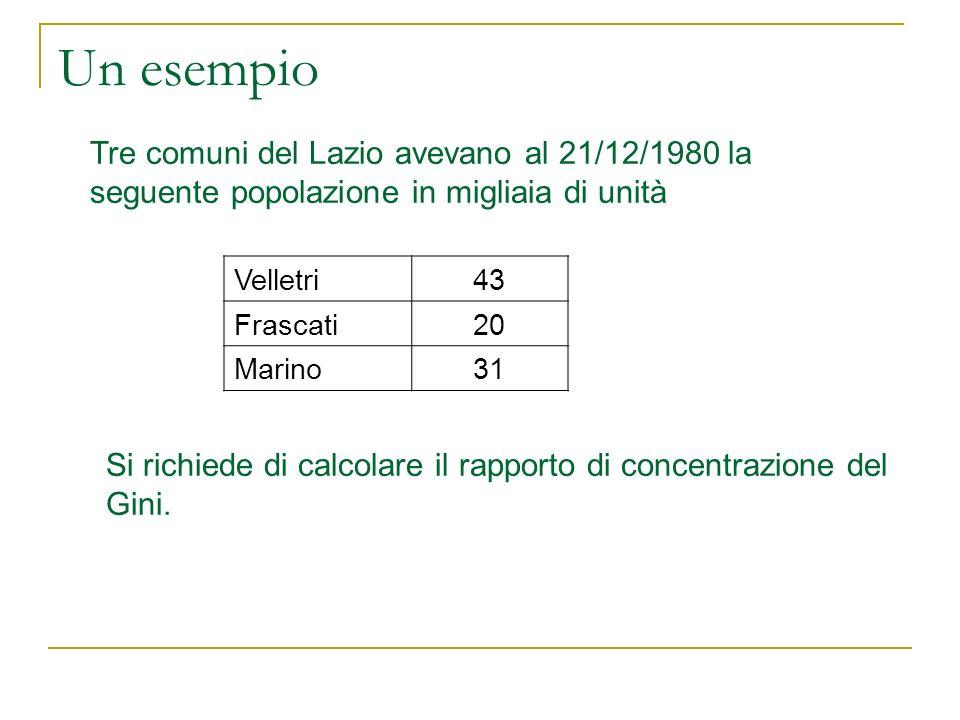 Un esempio Tre comuni del Lazio avevano al 21/12/1980 la seguente popolazione in migliaia di unità.