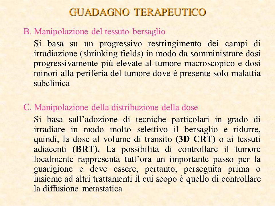 GUADAGNO TERAPEUTICO B. Manipolazione del tessuto bersaglio
