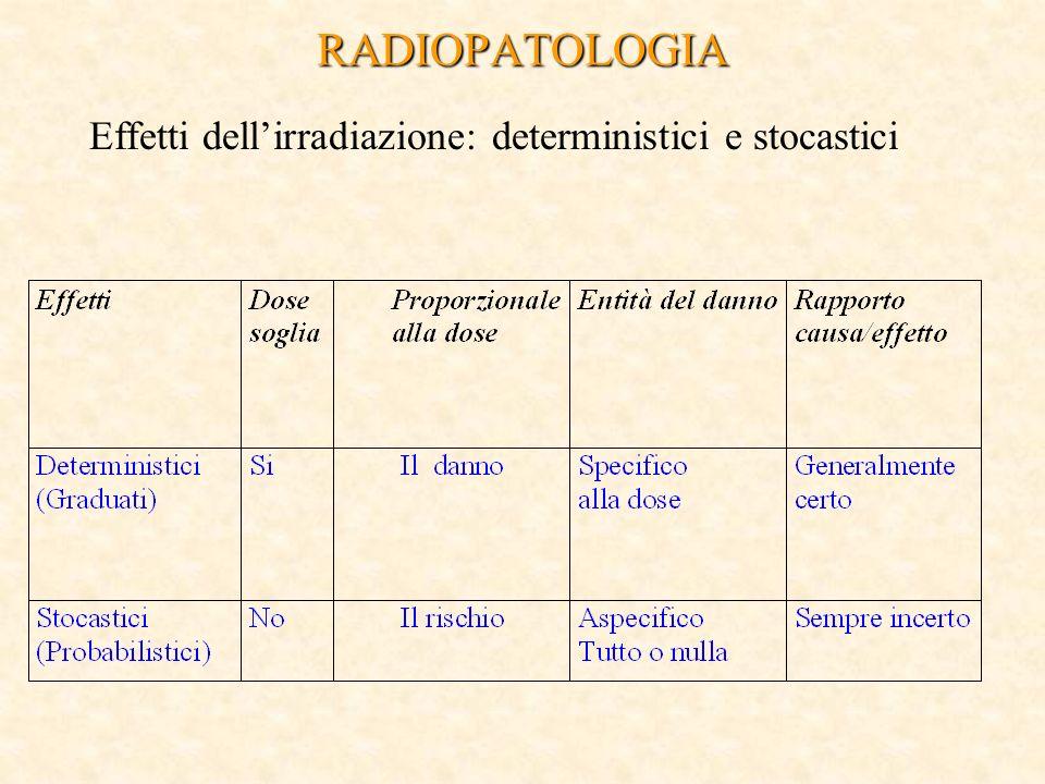 RADIOPATOLOGIA Effetti dell'irradiazione: deterministici e stocastici