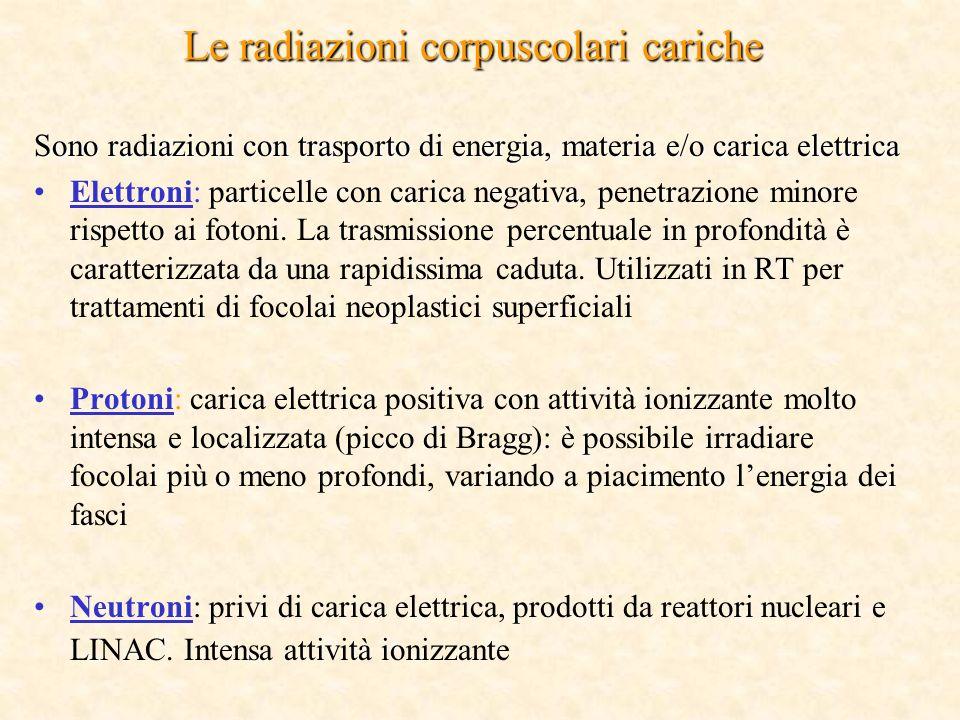 Le radiazioni corpuscolari cariche