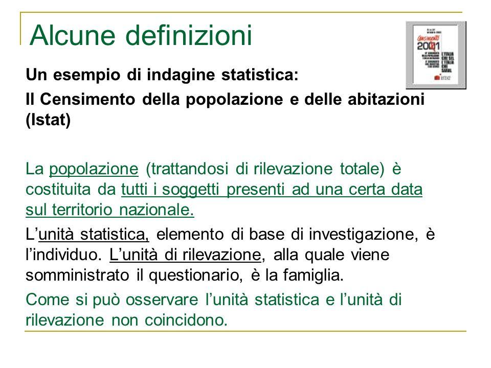 Alcune definizioni Un esempio di indagine statistica: