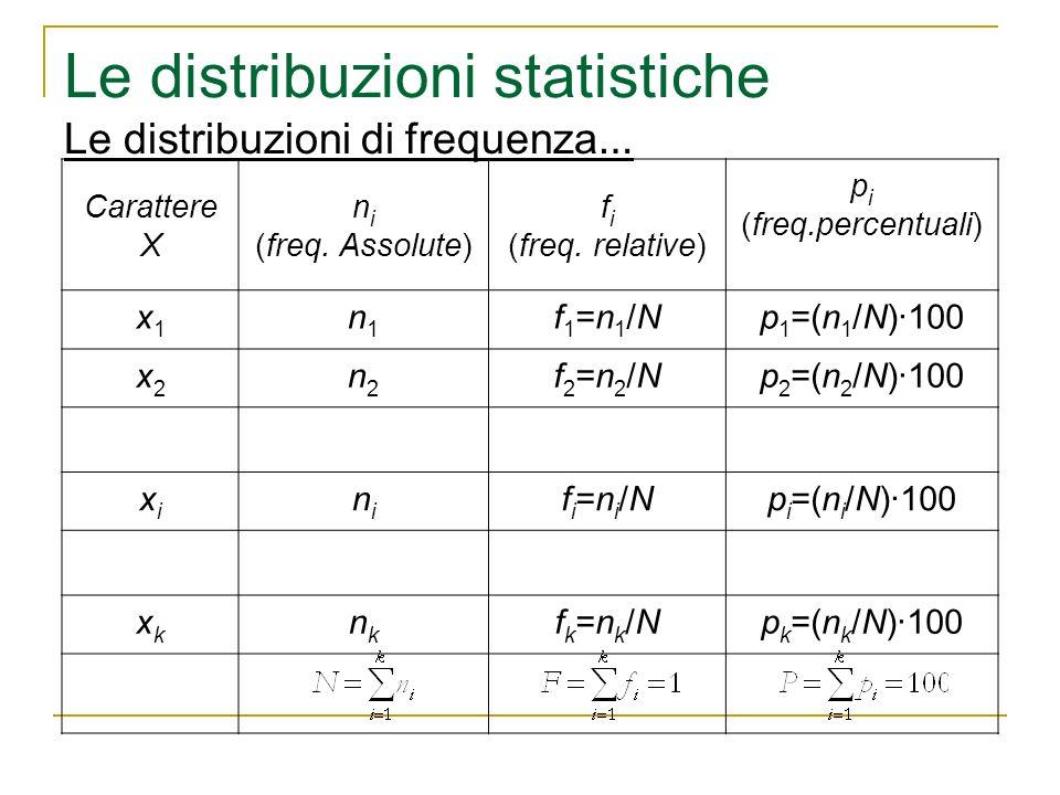 Le distribuzioni statistiche