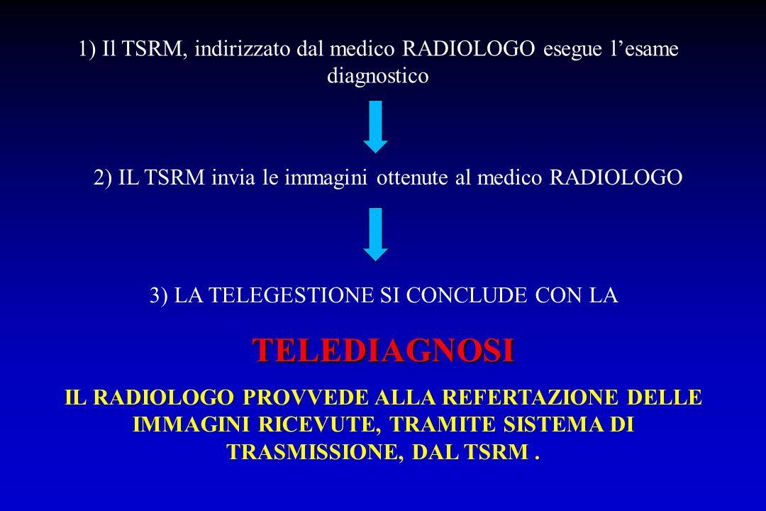 1) Il TSRM, indirizzato dal medico RADIOLOGO esegue l'esame diagnostico