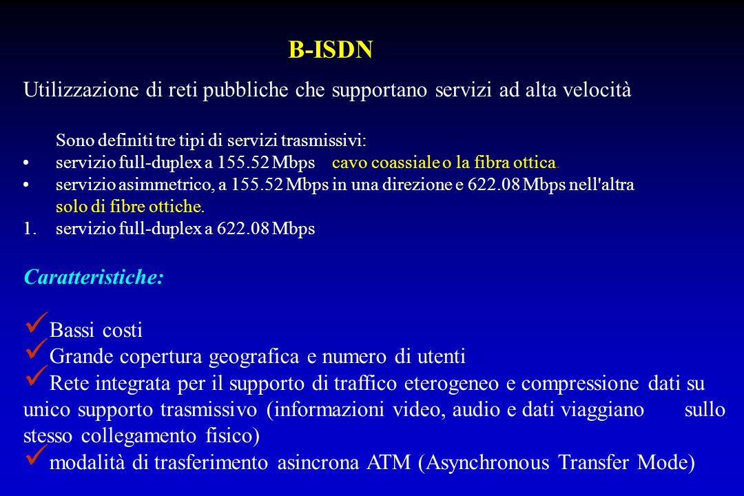 B-ISDN Utilizzazione di reti pubbliche che supportano servizi ad alta velocità. Sono definiti tre tipi di servizi trasmissivi: