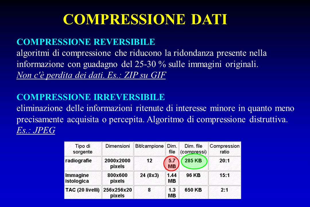 COMPRESSIONE DATI COMPRESSIONE REVERSIBILE