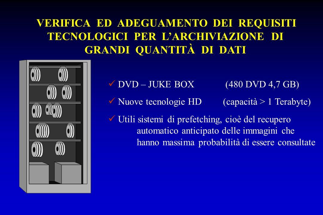 VERIFICA ED ADEGUAMENTO DEI REQUISITI TECNOLOGICI PER L'ARCHIVIAZIONE DI GRANDI QUANTITÀ DI DATI