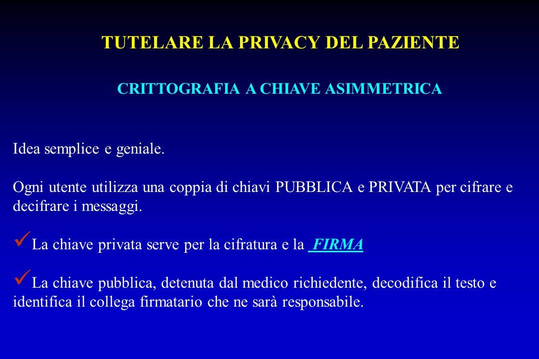 TUTELARE LA PRIVACY DEL PAZIENTE