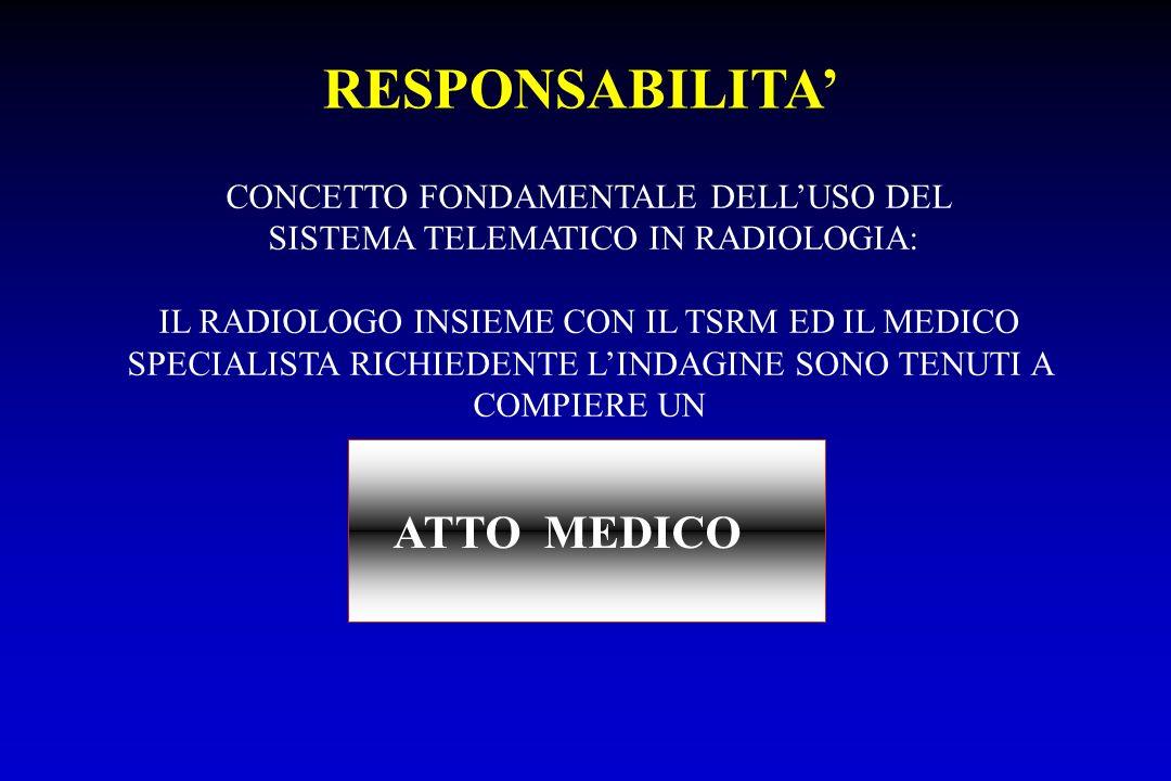 RESPONSABILITA' ATTO MEDICO CONCETTO FONDAMENTALE DELL'USO DEL
