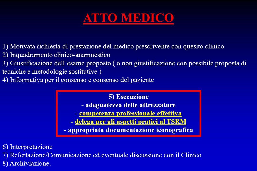 ATTO MEDICO 1) Motivata richiesta di prestazione del medico prescrivente con quesito clinico. 2) Inquadramento clinico-anamnestico.