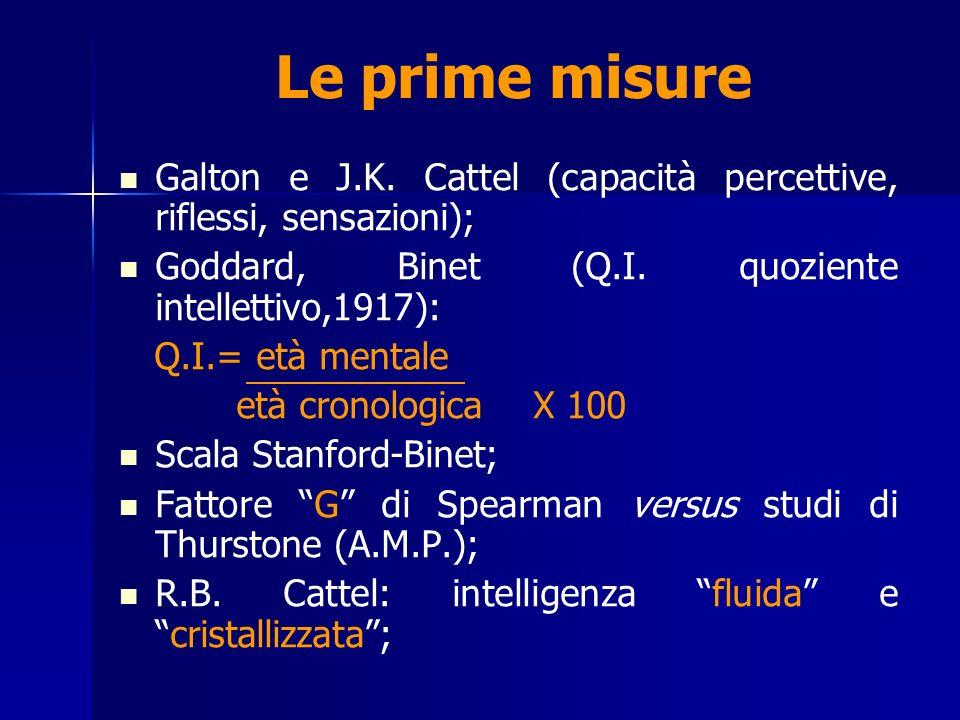 Le prime misure Galton e J.K. Cattel (capacità percettive, riflessi, sensazioni); Goddard, Binet (Q.I. quoziente intellettivo,1917):