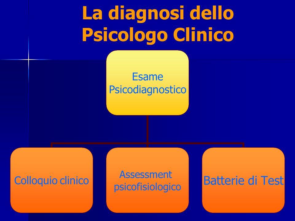 La diagnosi dello Psicologo Clinico
