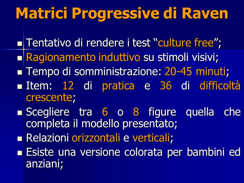 Matrici Progressive di Raven