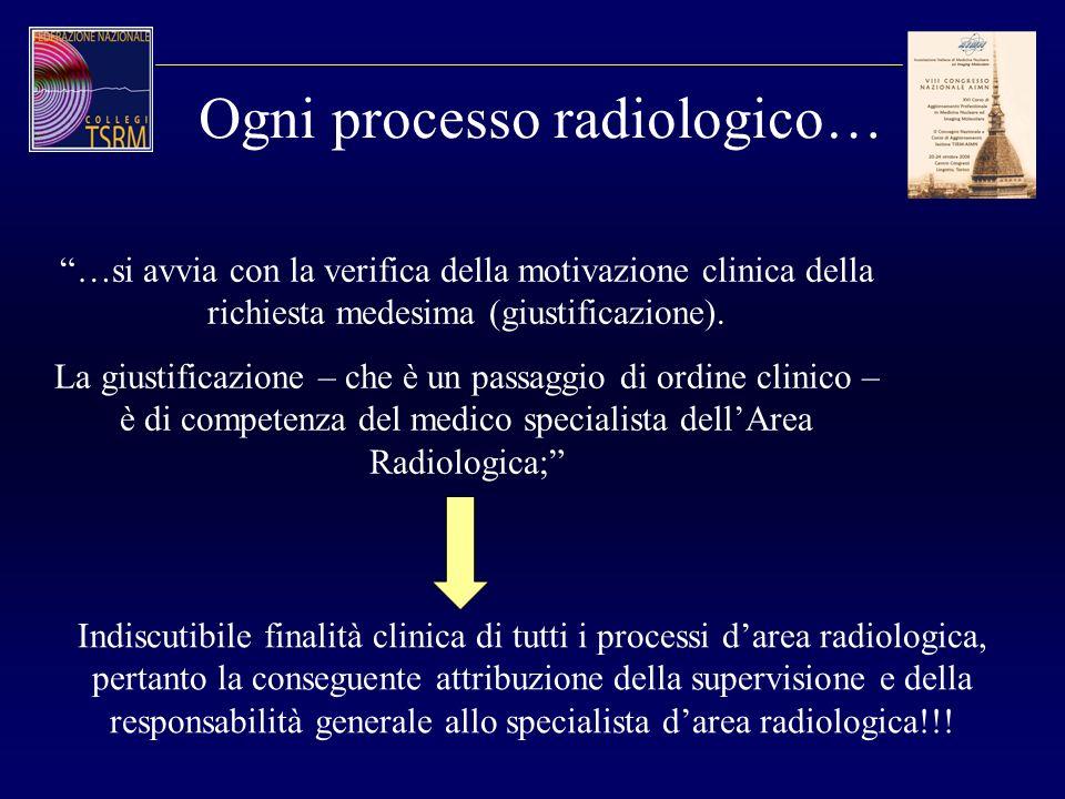 Ogni processo radiologico…