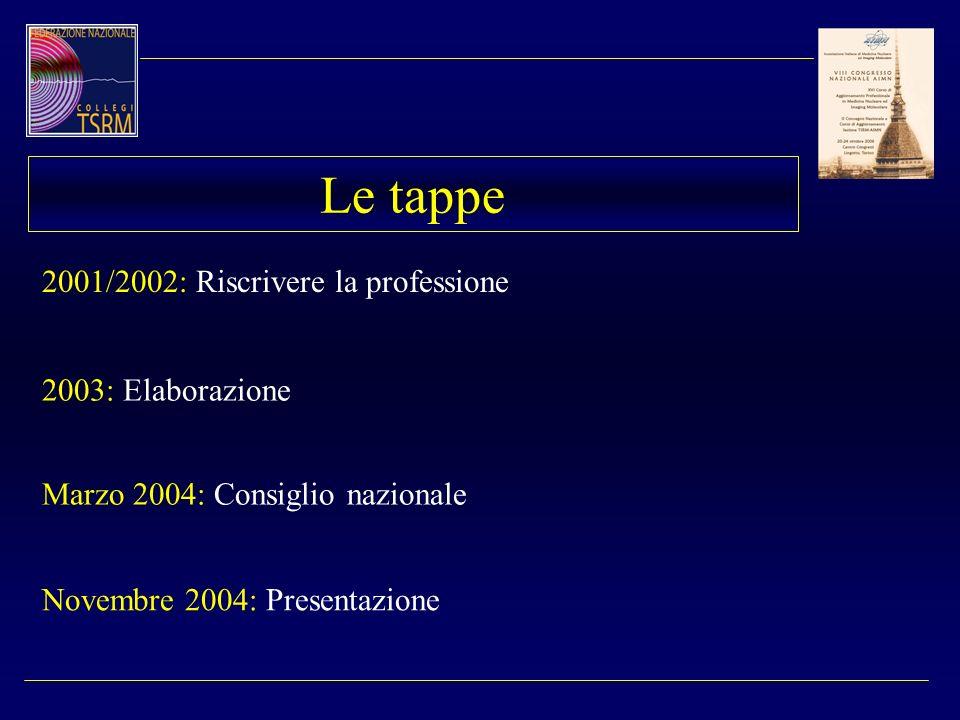 Le tappe 2001/2002: Riscrivere la professione 2003: Elaborazione