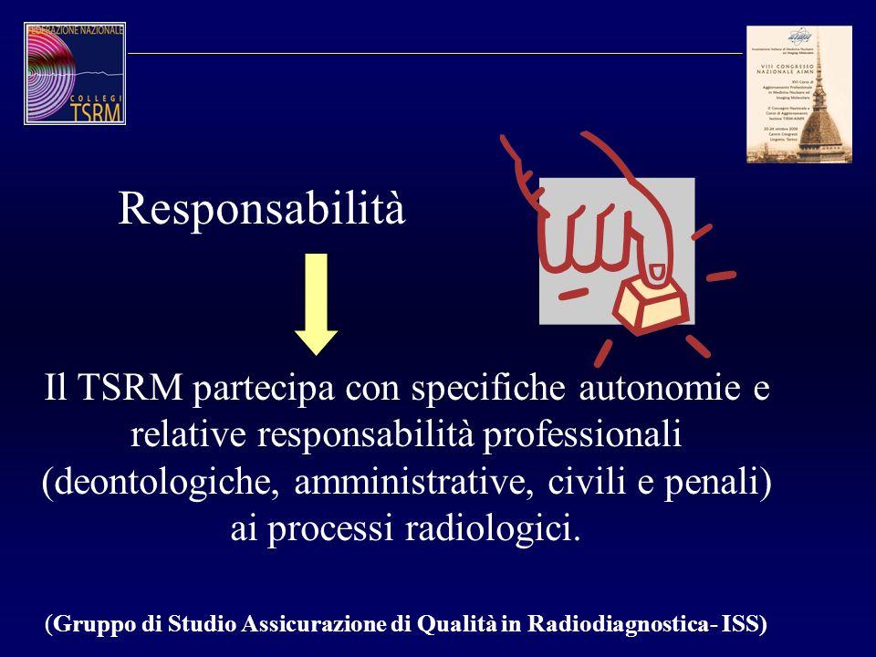 (Gruppo di Studio Assicurazione di Qualità in Radiodiagnostica- ISS)