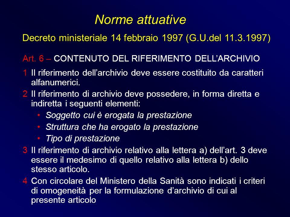 Norme attuative Decreto ministeriale 14 febbraio 1997 (G.U.del 11.3.1997) Art. 6 – CONTENUTO DEL RIFERIMENTO DELL'ARCHIVIO.